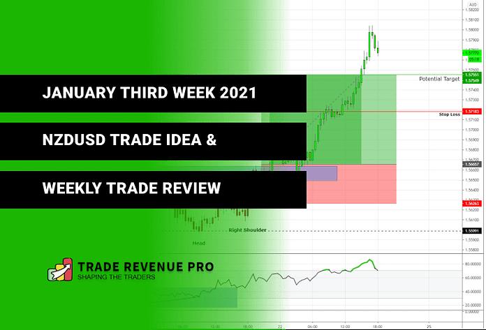 January Third Week 2021 - NZDUSD Trade Idea and Weekly Trade Review