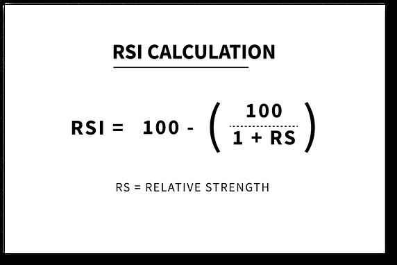 RSI indicator calculation