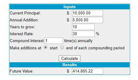 Trader B's earning