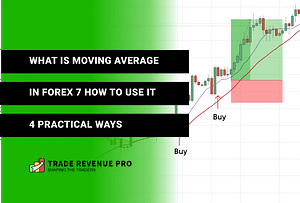 What is Moving Average in Forex & How to Use it (4 Practical Ways)