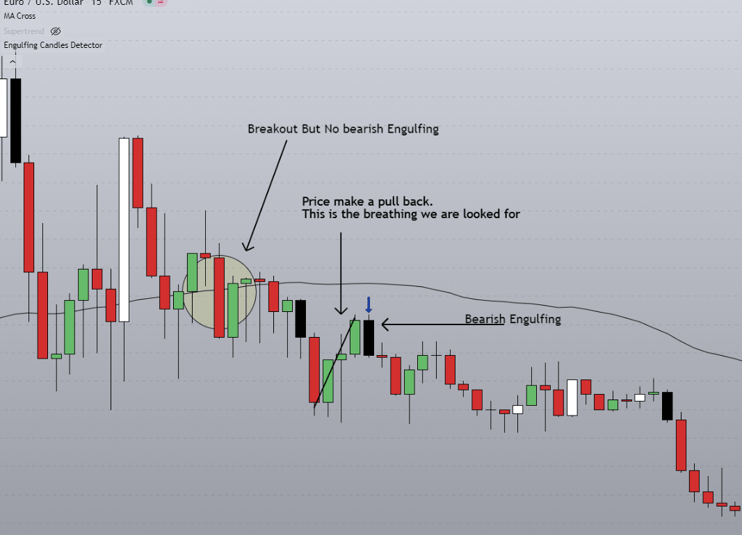 how to use breakout and breath entry
