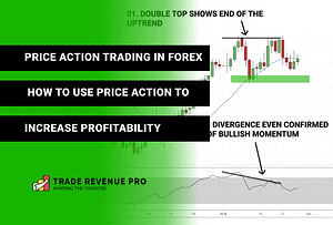 Price Action Trading in Forex - How to Use Price Action to Increase Profitability