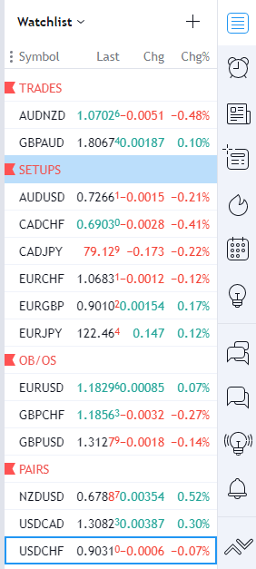 forex trading screen setup