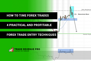 How to Time Forex Trades -4 Practical & Profitable Forex Trade Entry Techniques
