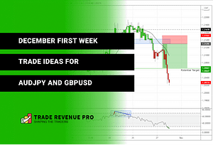 December First Week 2020 – Trade Ideas For AUDJPY And GBPUSD - Forex Weekly Trade Setups