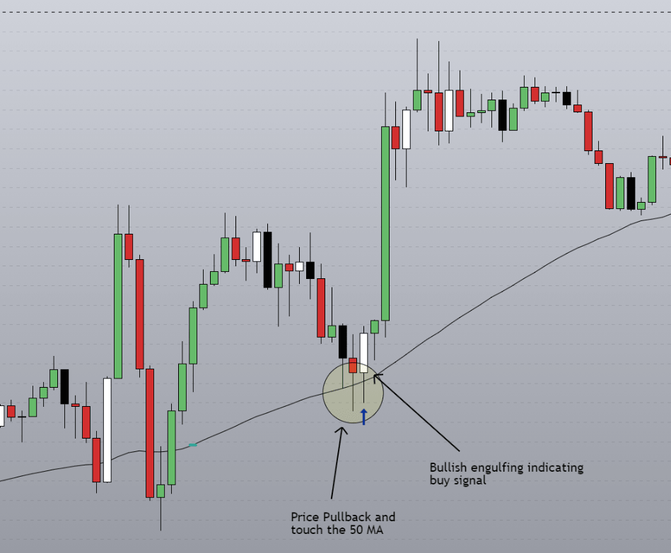 how to place stop loss
