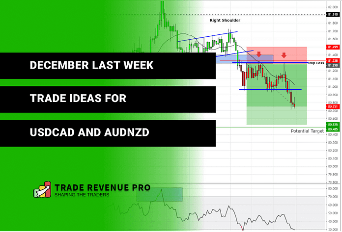 December Last Week 2020 – Trade Ideas For USDCAD And AUDNZD - Forex Weekly Trade Setups