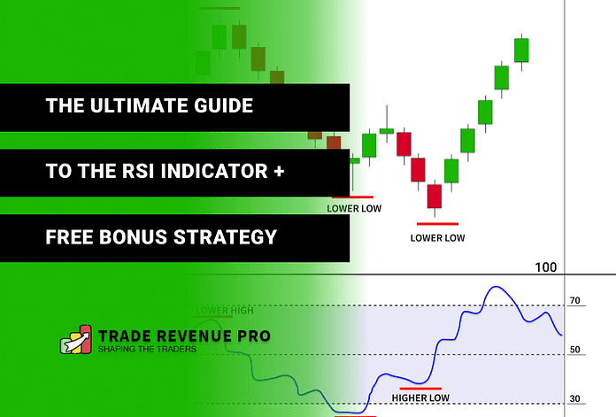 The Ultimate Guide to The RSI Indicator + Free Bonus Trading Strategy