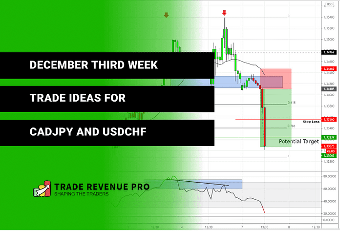 December Third Week 2020 – Trade Ideas For CADJPY And USDCHF- Forex Weekly Trade Setups