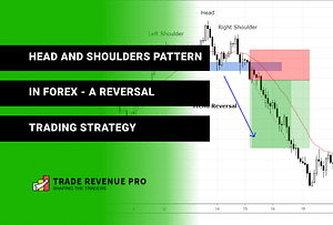 Head and Shoulders Pattern in Forex - A Reversal Trading Strategy