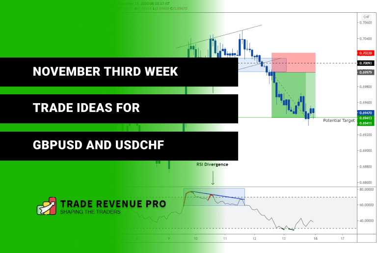 November Third Week - Trade Ideas for GBPUSD and USDCHF