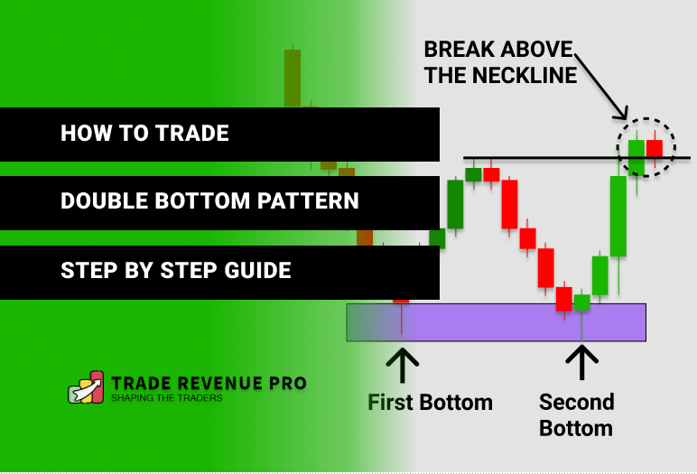 How to Trade Double Bottom Pattern A Step-By-Step Guide