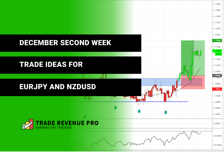 December Second Week 2020 – Forex Trade Ideas For EURJPY And NZDUSD
