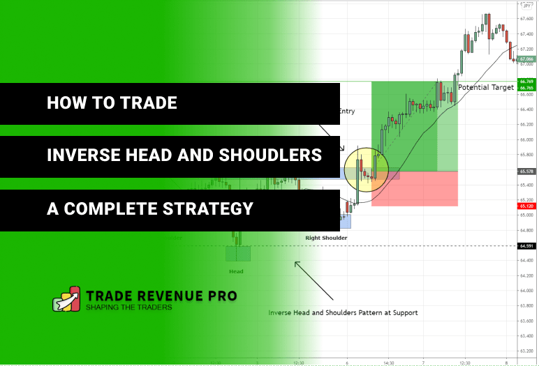 How to Trade Inverse Head and Shoulders Pattern – A Complete Trading Strategy