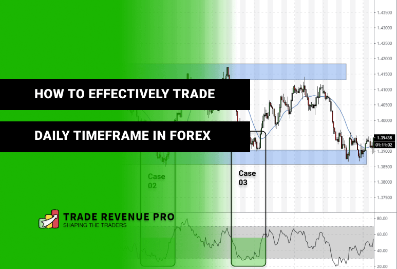 How to effectively Trade Daily Timeframe in Forex