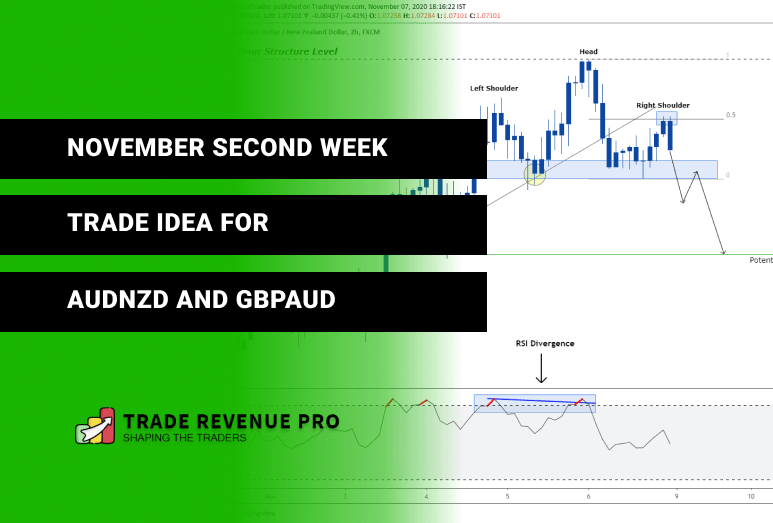 November Second Week - Trade Ideas for AUDNZD and GBPAUD- Forex Weekly Trade Setups